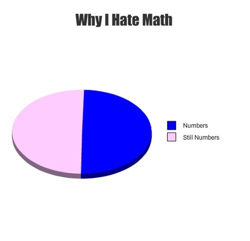 pie,numbers,math