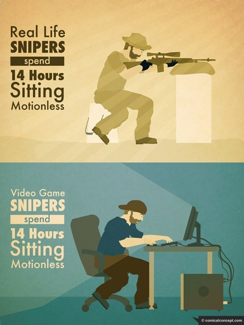 snipers,video games