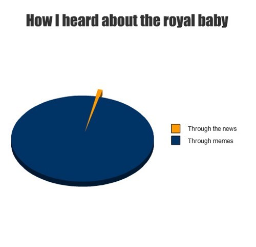How I heard about the royal baby