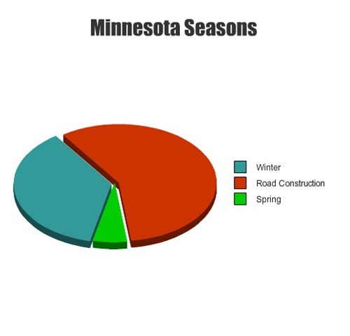 Minnesota construction winter season road construction - 7691532288