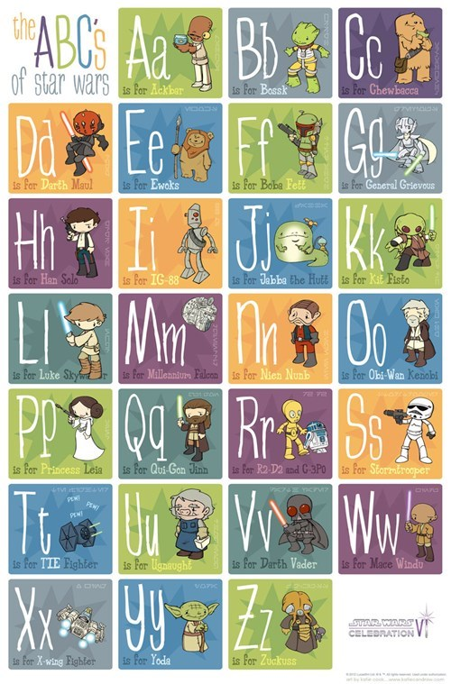 star wars,alphabet,Fan Art