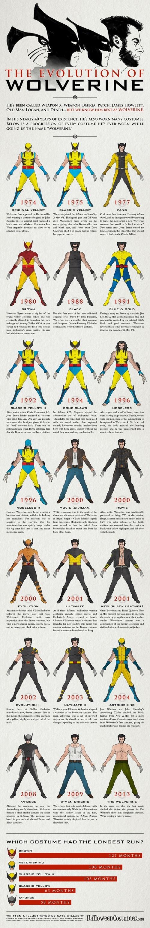 xmen infographic wolverine Logan - 7693354496