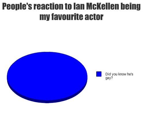 ian mckellen favourite favorite reaction