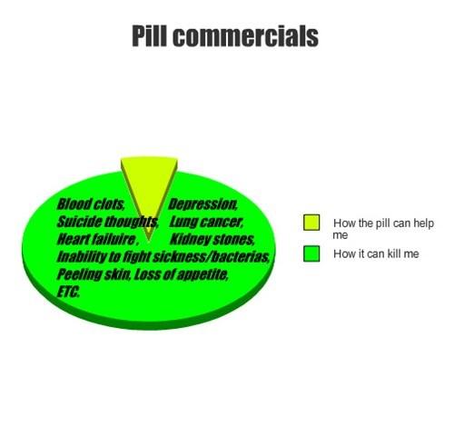 help pill kill hinder - 7703716608