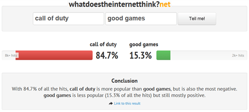 call of duty,the internets,what does the internet thing,video games