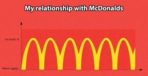 mcnuggets arches McDonald's - 7709416704