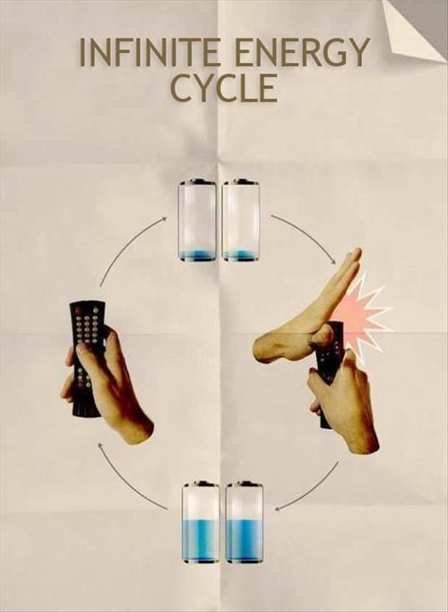 infinite,cycle,battery,energy