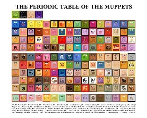 fraggles muppets Sesame Street jim henson graph - 7712279552