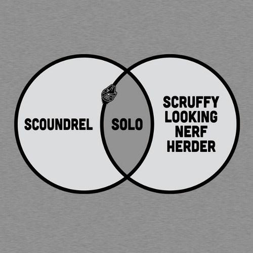 star wars Nerf scoundrel Han Solo - 7719722240
