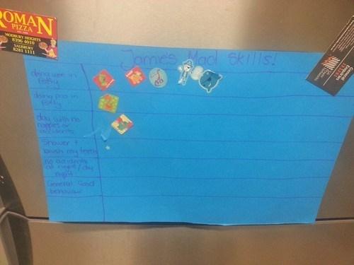 kids mad skills charts parenting funny - 7719848192