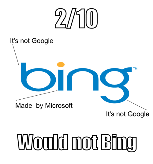 bing,google,ratings