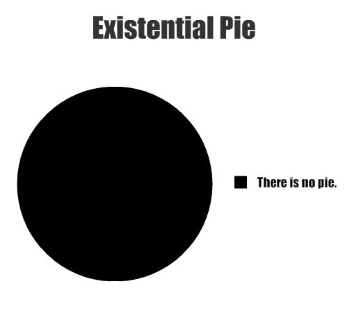 pie,lie,existential