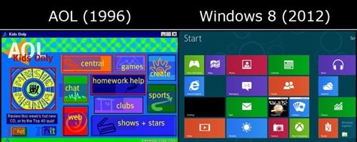 totally looks like,Windows 8,funny,AOL