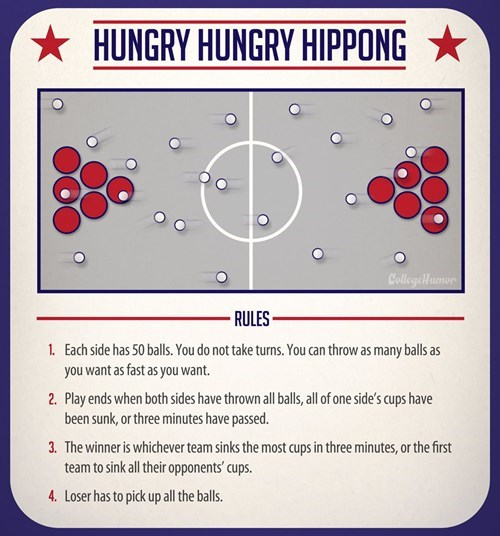 wtf beer pong funny hungry hungry hippos - 7728386304