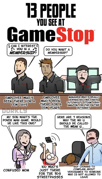 13 People You See at GameStop