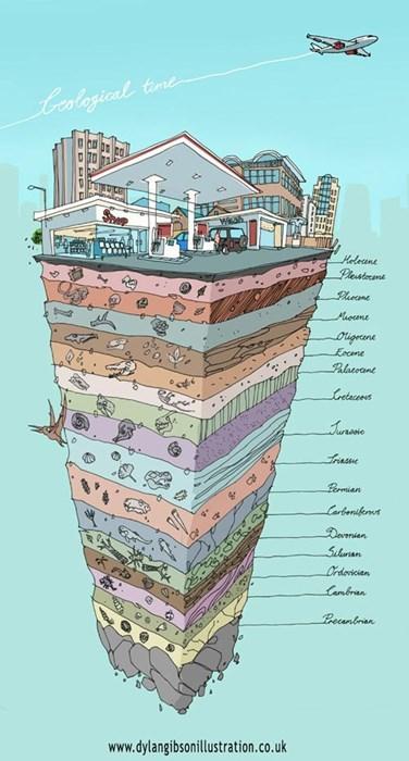 dylan gibson history paleo illustration - 7732610816