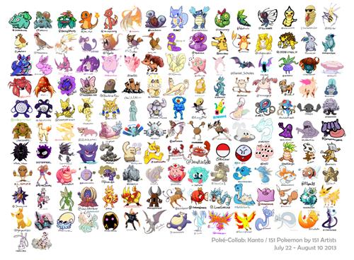 artists Pokémon - 7732912896