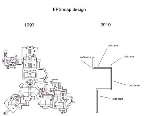 map designs,video games,first-person shooters