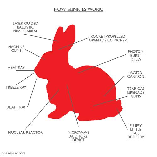 killer bunny monty python infographic - 7736366080