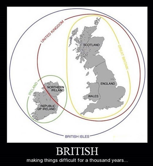 britain,english,scotland,Ireland