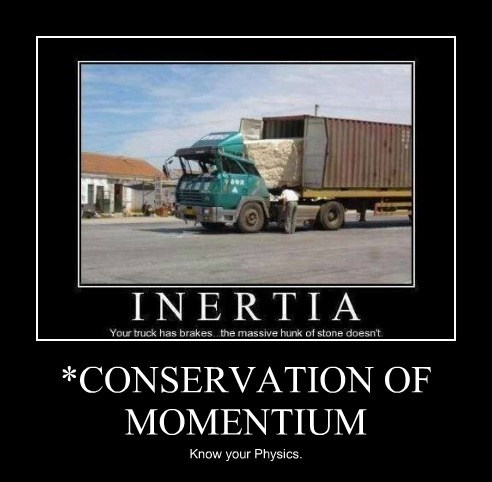 *CONSERVATION OF MOMENTIUM Know your Physics.