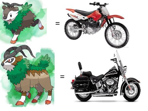 motorbikes skiddo gogoat - 7744713472