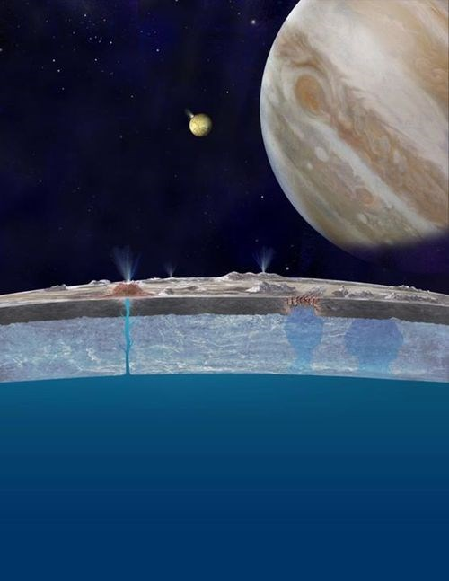 europa moon Astronomy science space