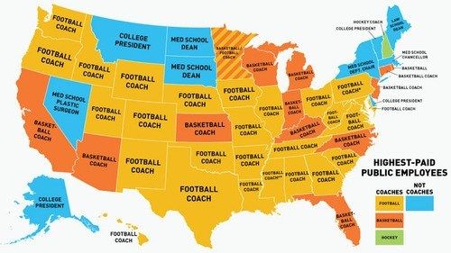 salary,basketball,football