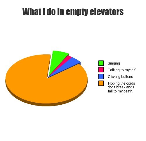 elevator Death phobia - 7754696960