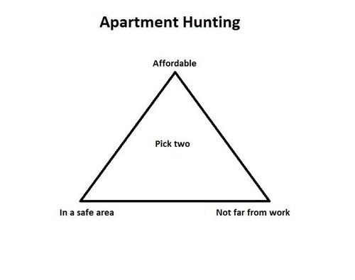 dilemma triangle - 7754961664