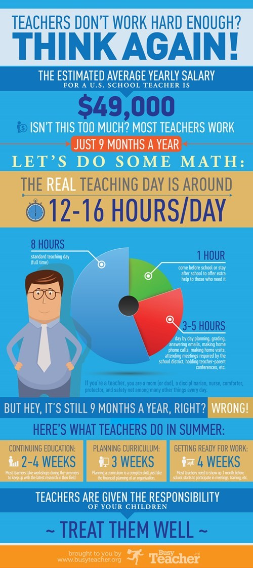 yikes,teachers,infographic,funny,money