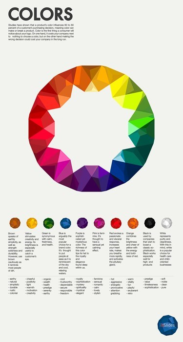 wheel,color,psychology