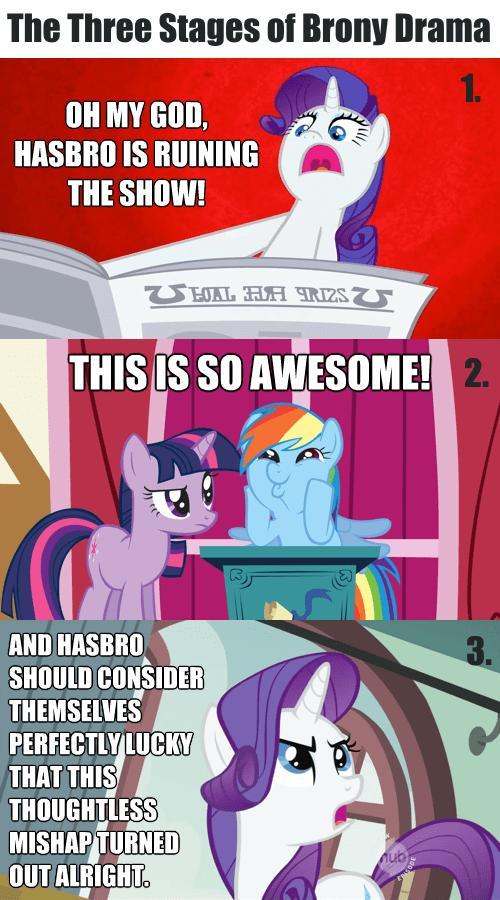 Bronies,drama,Hasbro
