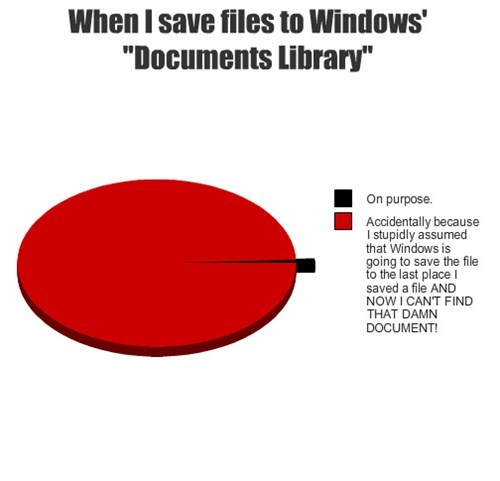 file windows document