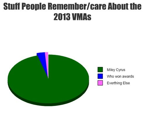 memory memorable MTV VMAs miley cyrus