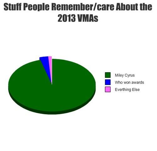 memory memorable MTV VMAs miley cyrus - 7767193088