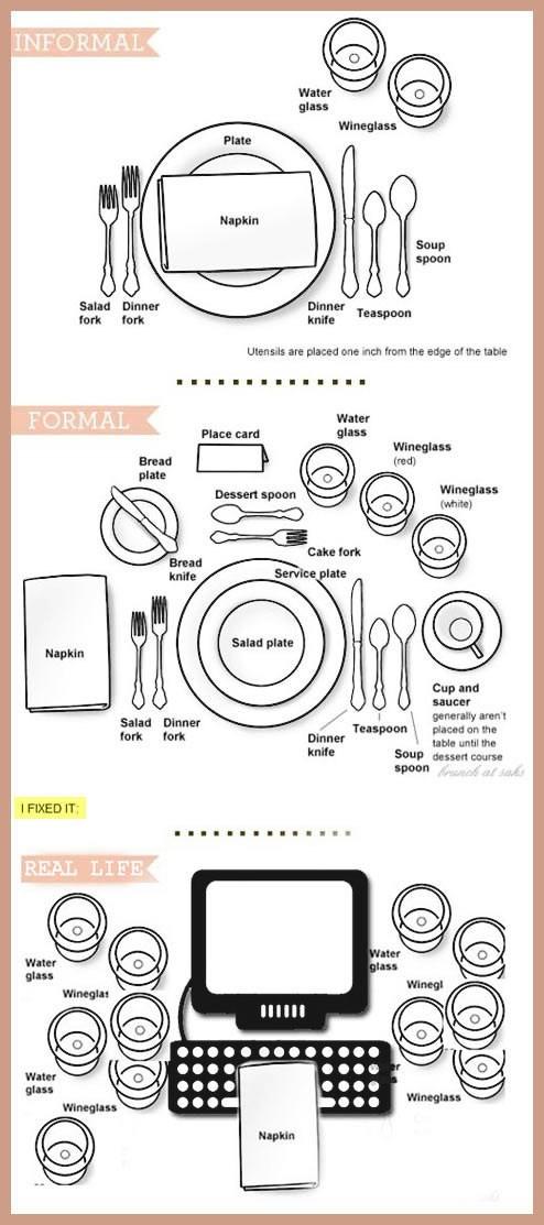 fork,etiquette,computer
