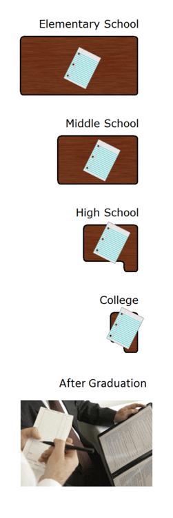 desk,server,paper