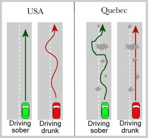 Canada usa swerve driving - 7769649408