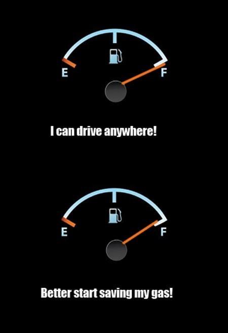 fuel,gas,paranoid