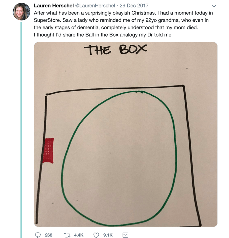 twitter pain Twitter Thread loss tweets analogy the box love ball in box - 7771397