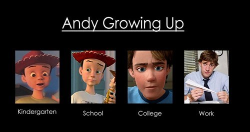 Andy's life after Woody and Buzz