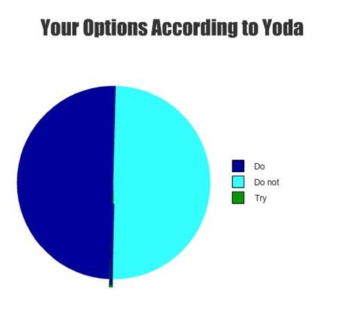 try do not do yoda - 7776910080