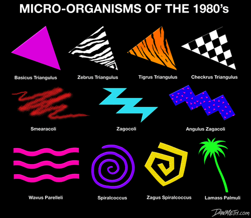 graphics science eighties
