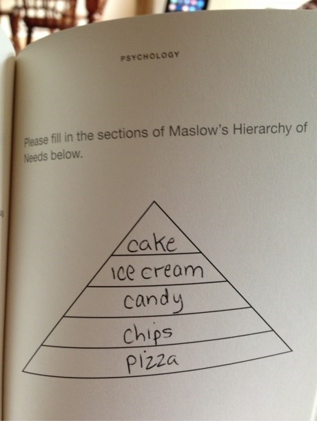 maslow's hierarchy food - 7780740864
