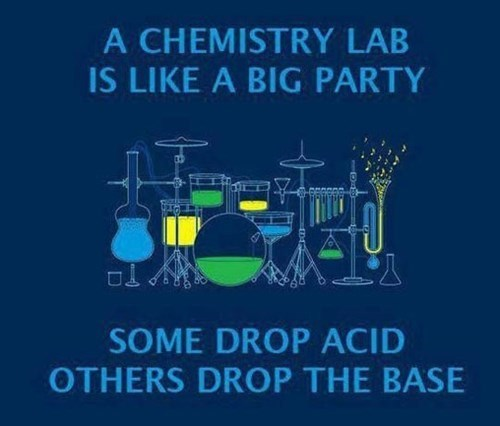 base,pun,acid,Chemistry