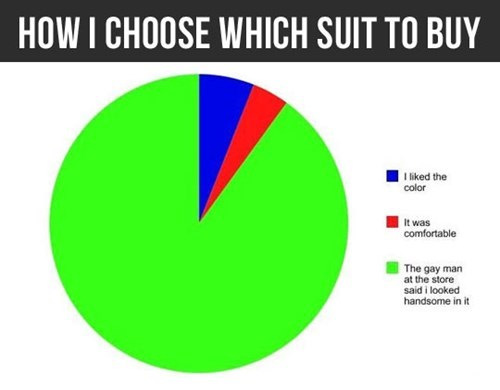 recommendation,marketing,purchase,suit