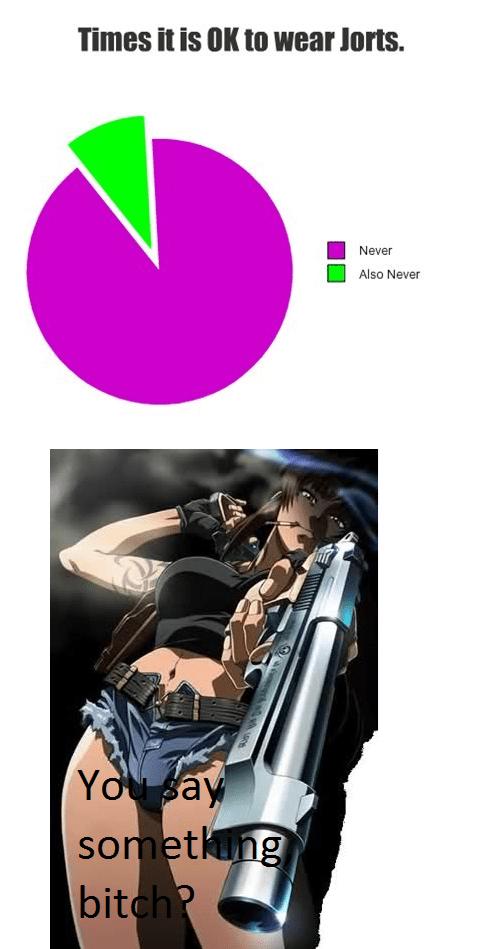 jorts anime graphs - 7783881472