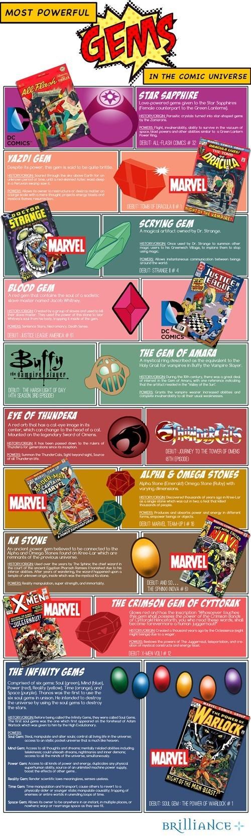 comics infographics - 7787988992