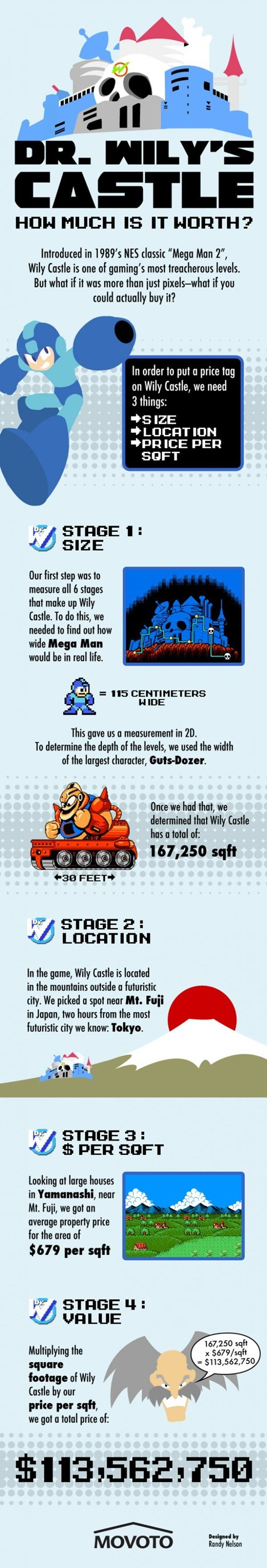 dr-wily dr-wily mega man mega man infographics infographics - 7790458368